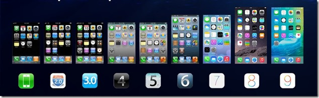iphone-os-ios-home-screen-evolution