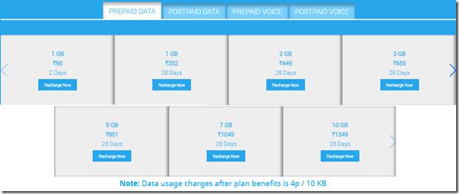 RCom-4G-Prepaid-Data-Plans