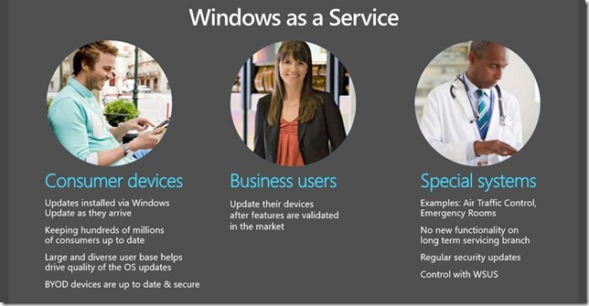 windows-as-a-service (1)
