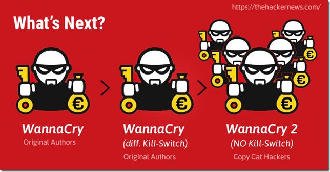 wannacry-2-ransomware-attack (1)