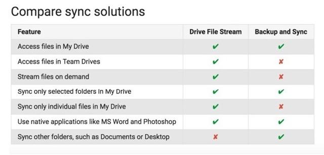 Screenshot-Google-Drive-Image
